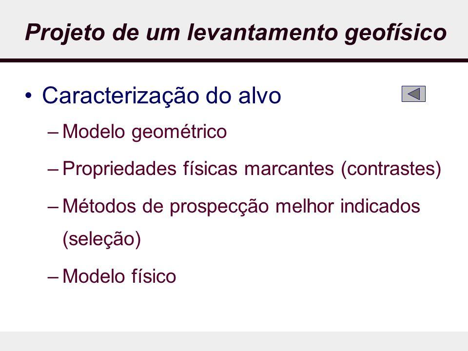 Projeto de um levantamento geofísico Caracterização do alvo –Modelo geométrico –Propriedades físicas marcantes (contrastes) –Métodos de prospecção melhor indicados (seleção) –Modelo físico