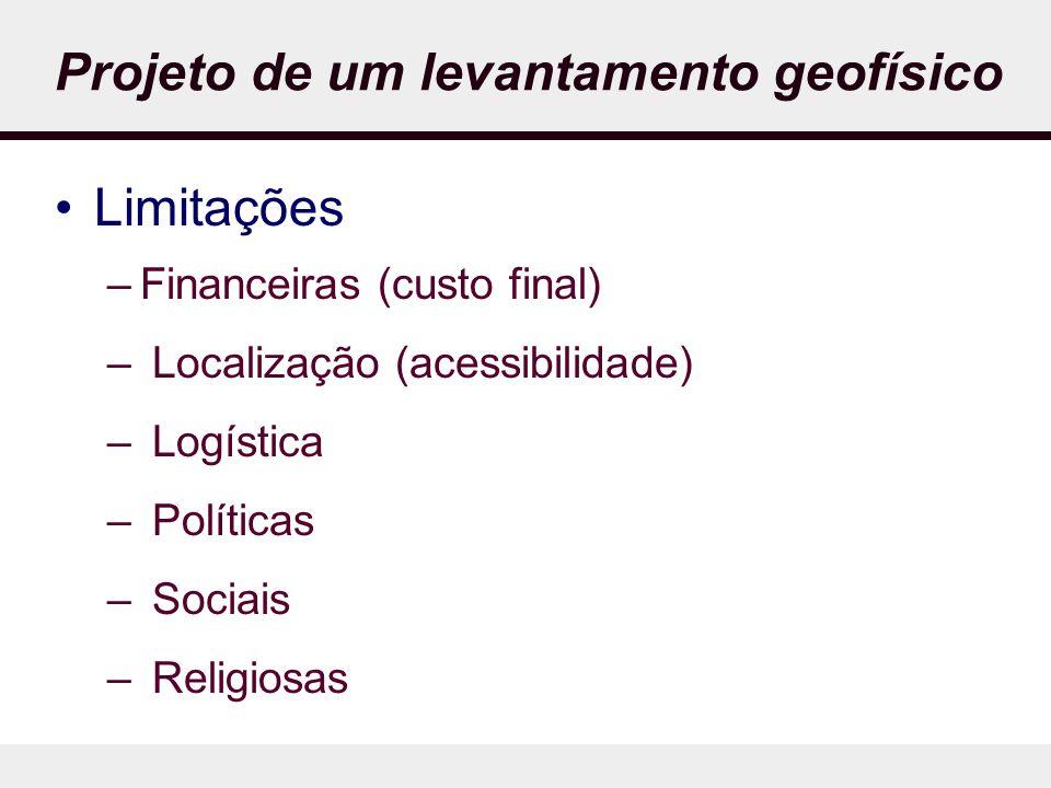Projeto de um levantamento geofísico Limitações –Financeiras (custo final) – Localização (acessibilidade) – Logística – Políticas – Sociais – Religiosas