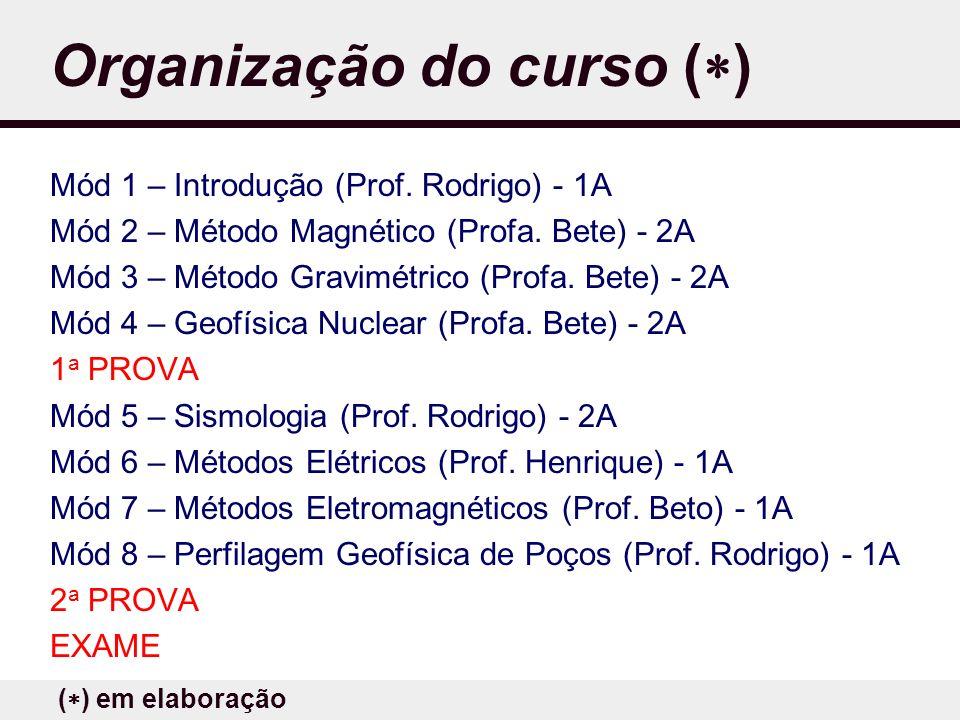 Organização do curso ( ) Mód 1 – Introdução (Prof.