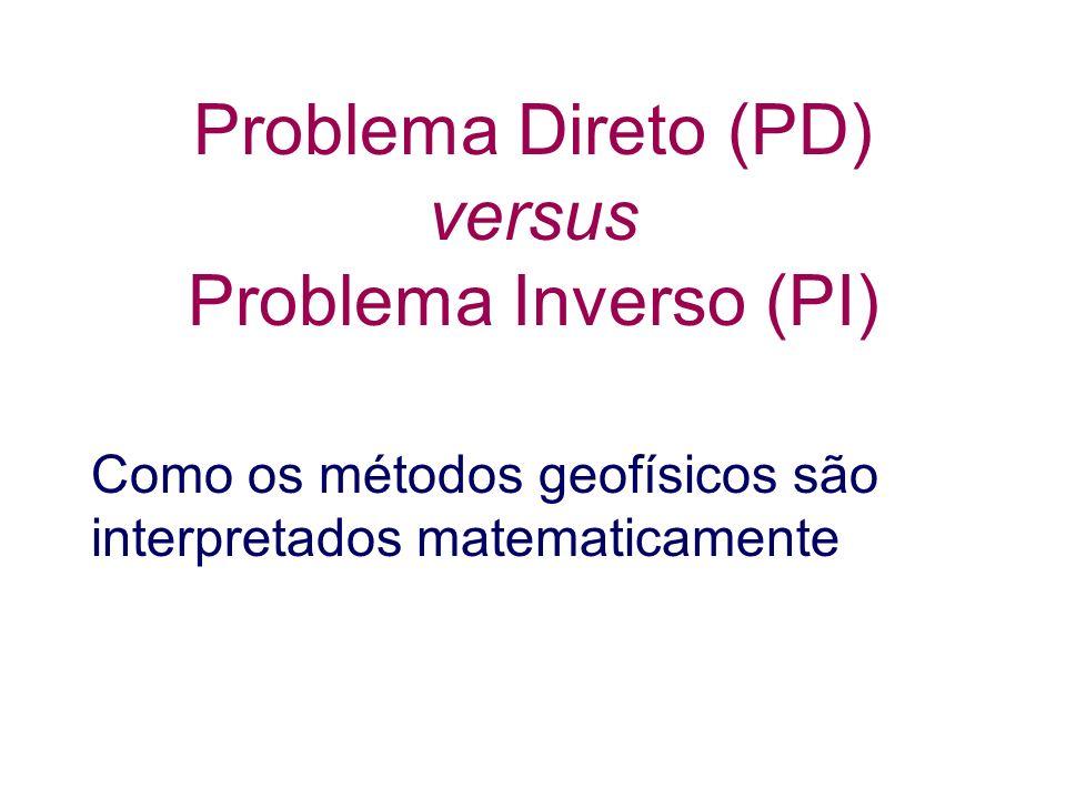 Problema Direto (PD) versus Problema Inverso (PI) Como os métodos geofísicos são interpretados matematicamente