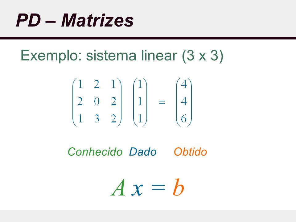 PD – Matrizes Exemplo: sistema linear (3 x 3) DadoObtidoConhecido A x = b