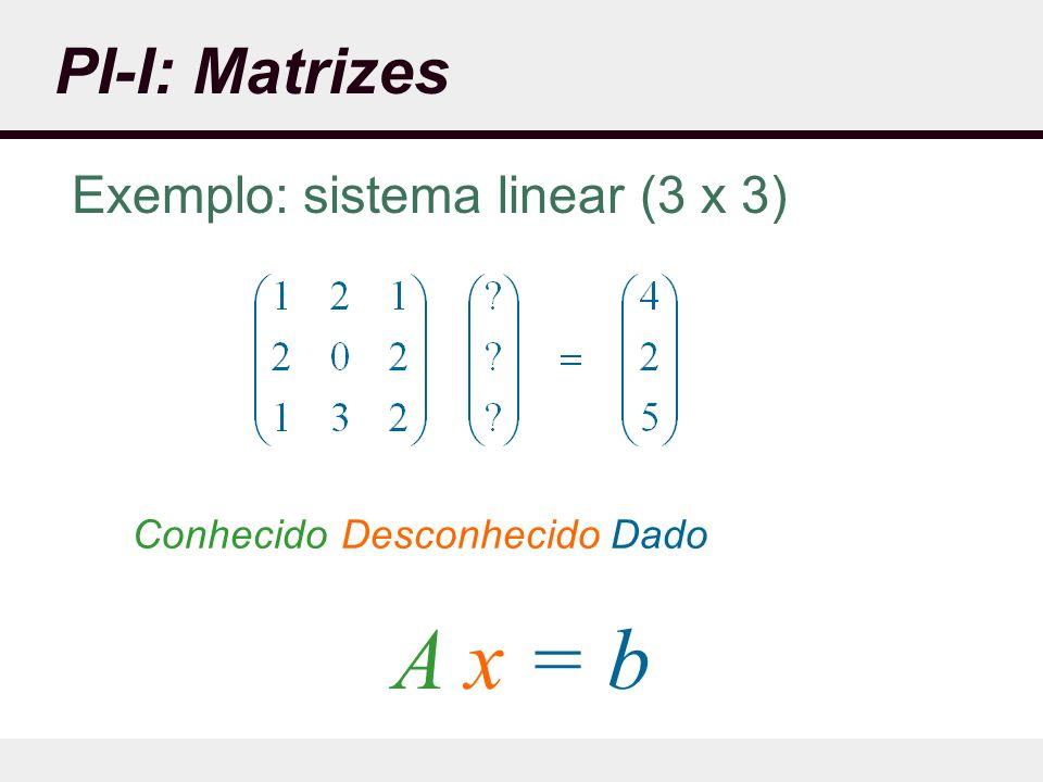 PI-I: Matrizes DesconhecidoDadoConhecido A x = bA x = b Exemplo: sistema linear (3 x 3)