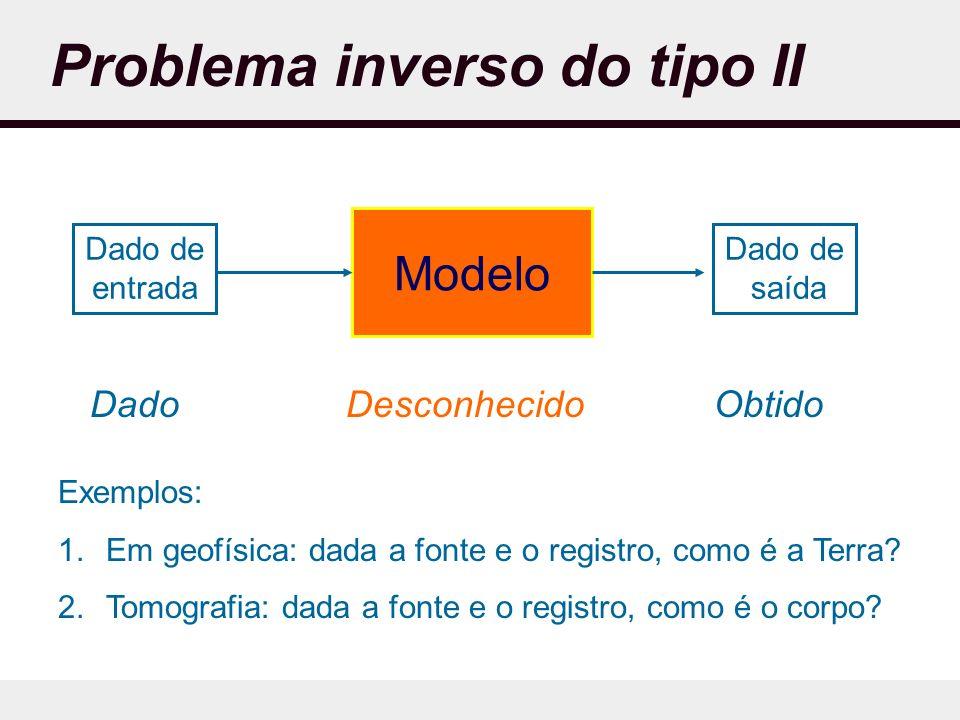 Problema inverso do tipo II Modelo Dado de entrada Dado de saída DadoObtidoDesconhecido Exemplos: 1.Em geofísica: dada a fonte e o registro, como é a Terra.
