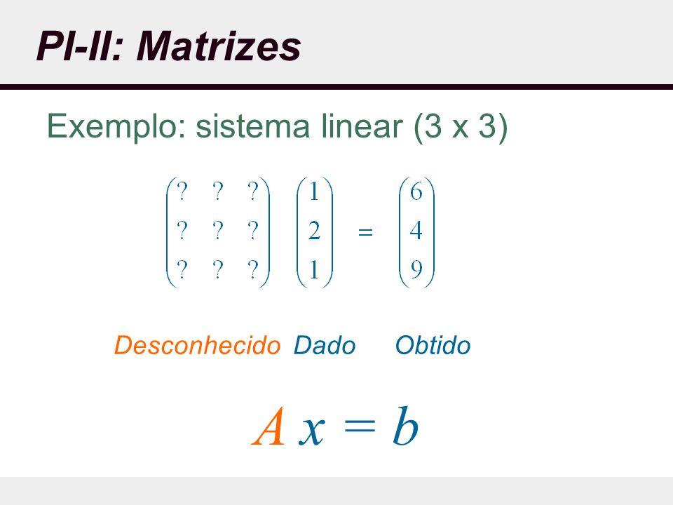 PI-II: Matrizes DesconhecidoObtidoDado A x = bA x = b Exemplo: sistema linear (3 x 3)