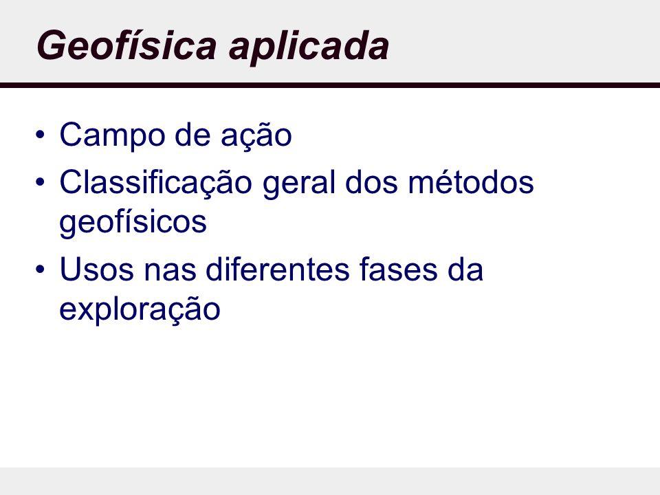 Geofísica aplicada Campo de ação Classificação geral dos métodos geofísicos Usos nas diferentes fases da exploração