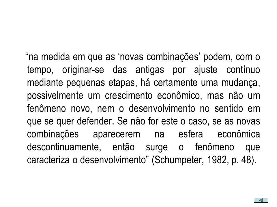 Para viabilizar o fenômeno fundamental do Desenvolvimento Econômico: A nova combinação de fatores de produção O Crédito: –Capitalista –Poupança Social (sistema financeiro) –Emissão de Letras Bancárias O Empresário