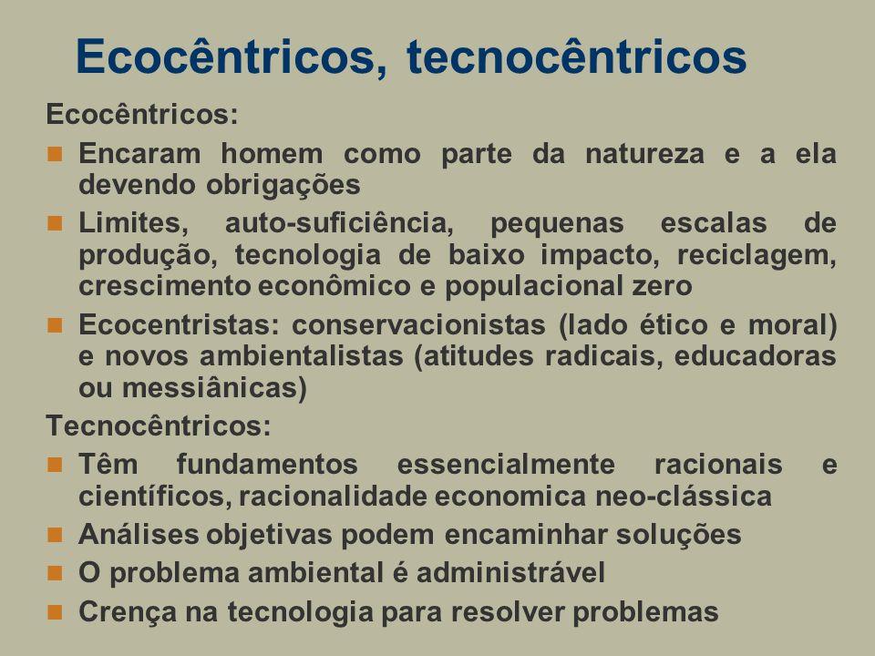 Ecocêntricos, tecnocêntricos Ecocêntricos: Encaram homem como parte da natureza e a ela devendo obrigações Limites, auto-suficiência, pequenas escalas