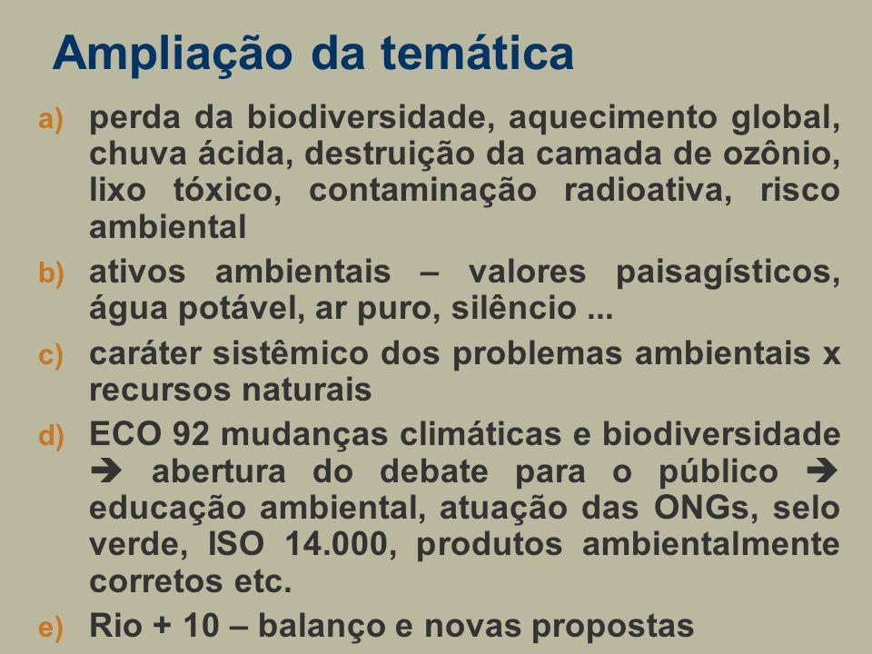 Ampliação da temática a) perda da biodiversidade, aquecimento global, chuva ácida, destruição da camada de ozônio, lixo tóxico, contaminação radioativ