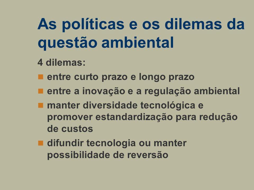 As políticas e os dilemas da questão ambiental 4 dilemas: entre curto prazo e longo prazo entre a inovação e a regulação ambiental manter diversidade