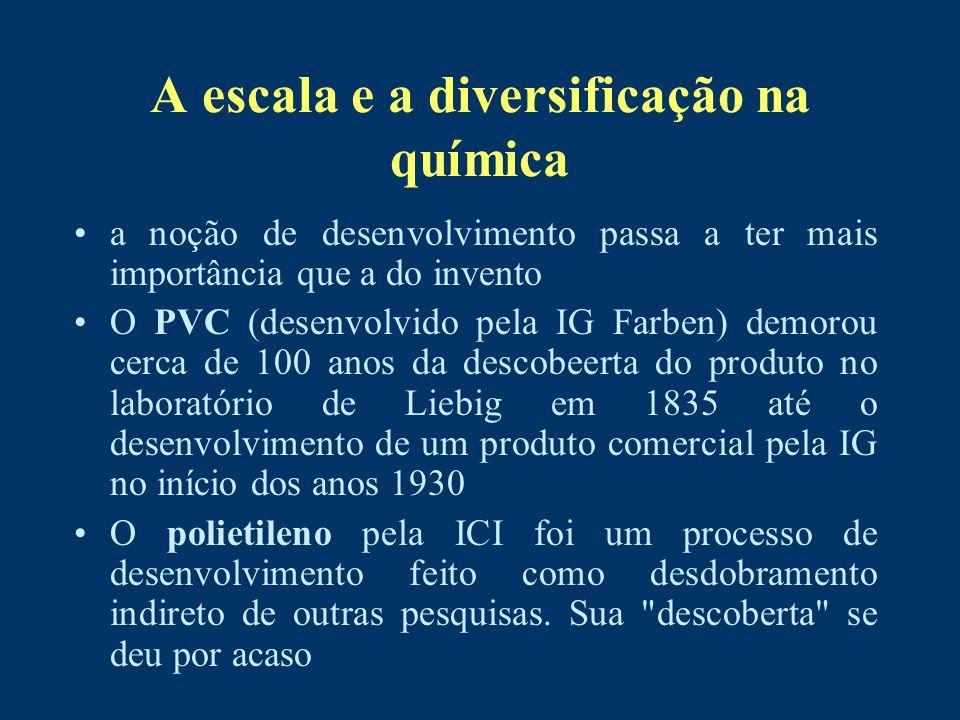 A escala e a diversificação na química a noção de desenvolvimento passa a ter mais importância que a do invento O PVC (desenvolvido pela IG Farben) de