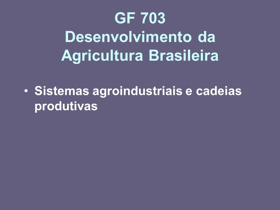 GF 703 Desenvolvimento da Agricultura Brasileira Sistemas agroindustriais e cadeias produtivas