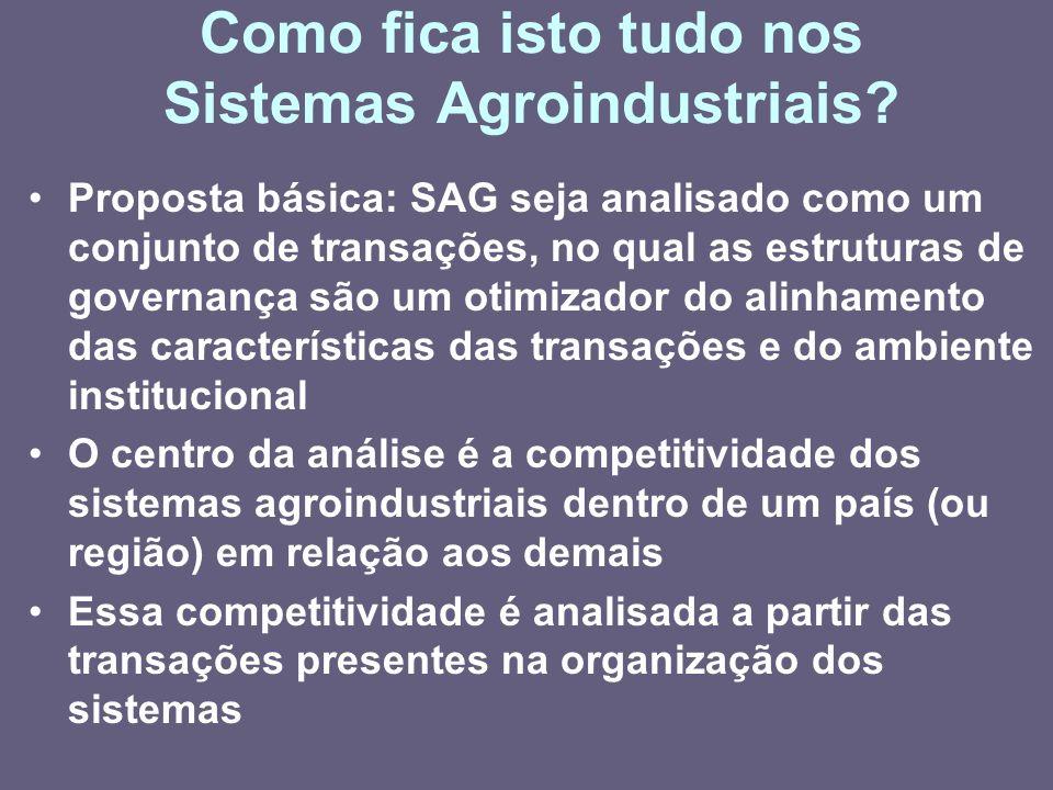 Como fica isto tudo nos Sistemas Agroindustriais? Proposta básica: SAG seja analisado como um conjunto de transações, no qual as estruturas de governa