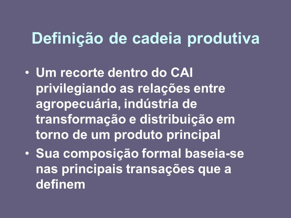 Definição de cadeia produtiva Um recorte dentro do CAI privilegiando as relações entre agropecuária, indústria de transformação e distribuição em torn