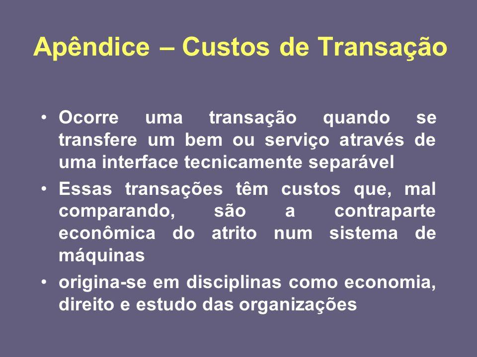 Apêndice – Custos de Transação Ocorre uma transação quando se transfere um bem ou serviço através de uma interface tecnicamente separável Essas transa