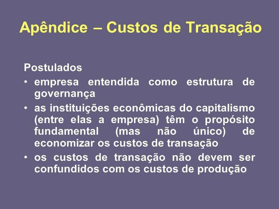 Apêndice – Custos de Transação Postulados empresa entendida como estrutura de governança as instituições econômicas do capitalismo (entre elas a empre