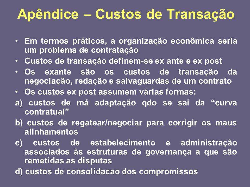 Apêndice – Custos de Transação Em termos práticos, a organização econômica seria um problema de contratação Custos de transação definem-se ex ante e e