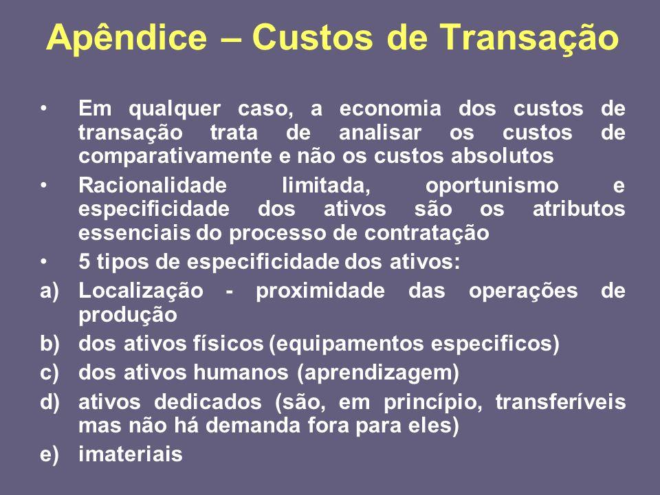 Apêndice – Custos de Transação Em qualquer caso, a economia dos custos de transação trata de analisar os custos de comparativamente e não os custos ab