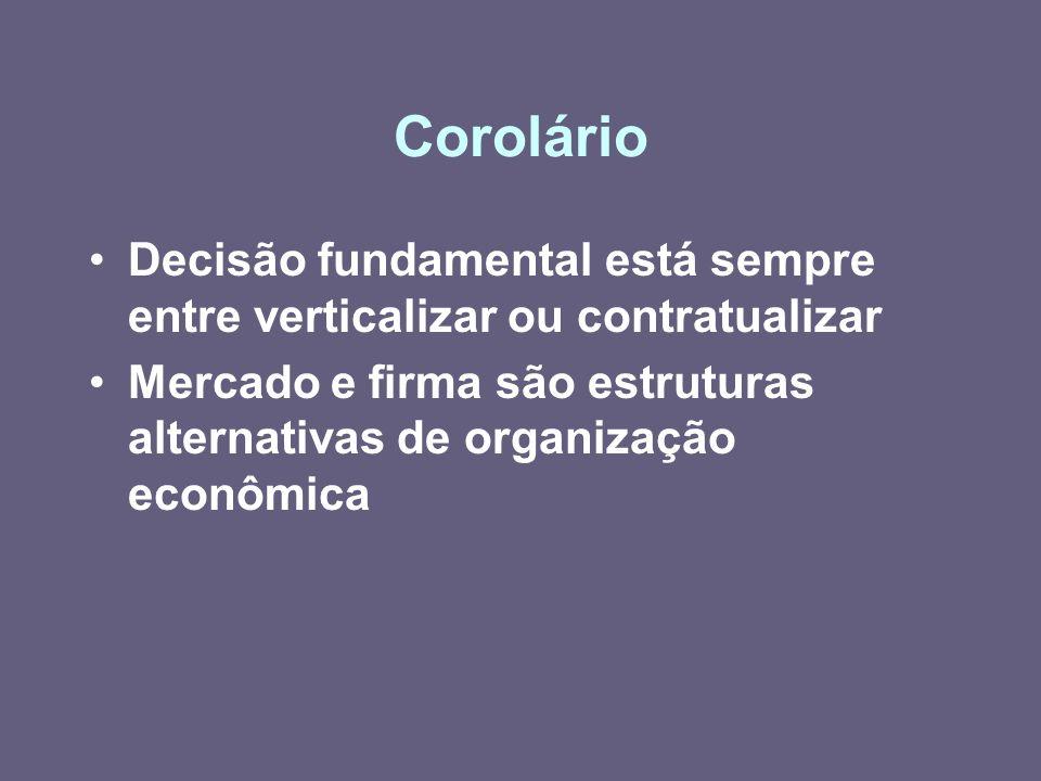 Corolário Decisão fundamental está sempre entre verticalizar ou contratualizar Mercado e firma são estruturas alternativas de organização econômica