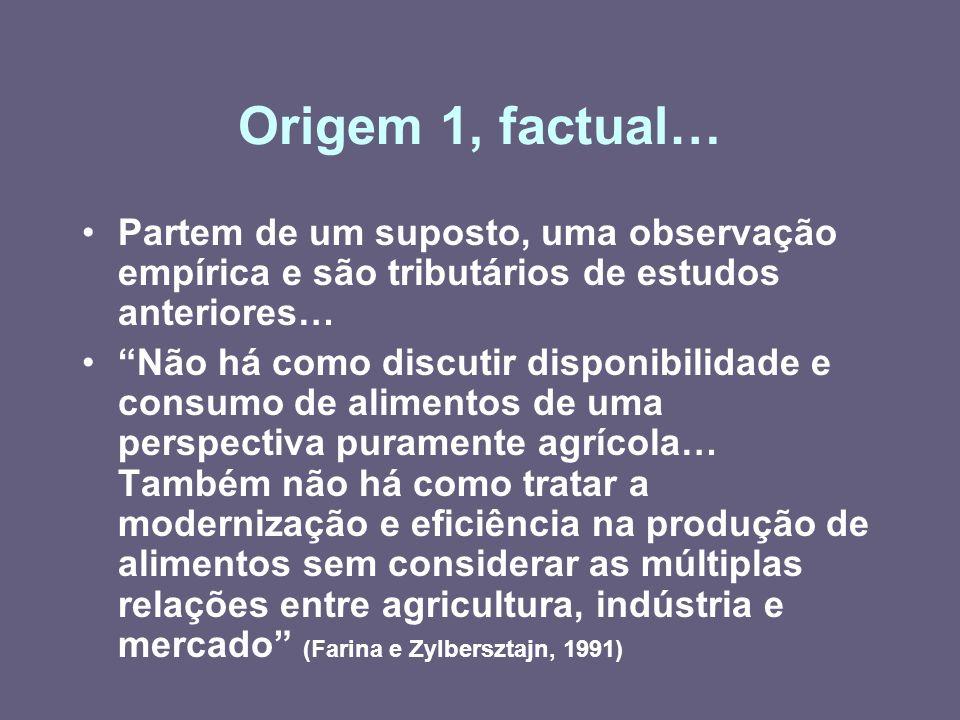 Origem 1, factual… Partem de um suposto, uma observação empírica e são tributários de estudos anteriores… Não há como discutir disponibilidade e consu