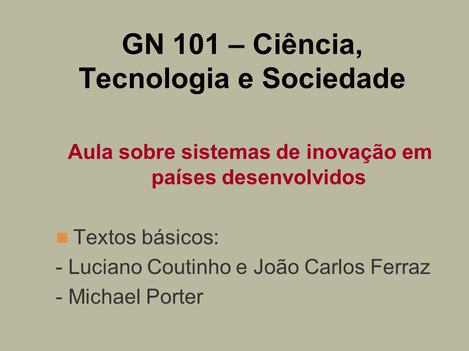 GN 101 – Ciência, Tecnologia e Sociedade Aula sobre sistemas de inovação em países desenvolvidos Textos básicos: - Luciano Coutinho e João Carlos Ferr