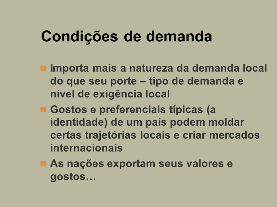 Condições de demanda Importa mais a natureza da demanda local do que seu porte – tipo de demanda e nível de exigência local Gostos e preferenciais típ