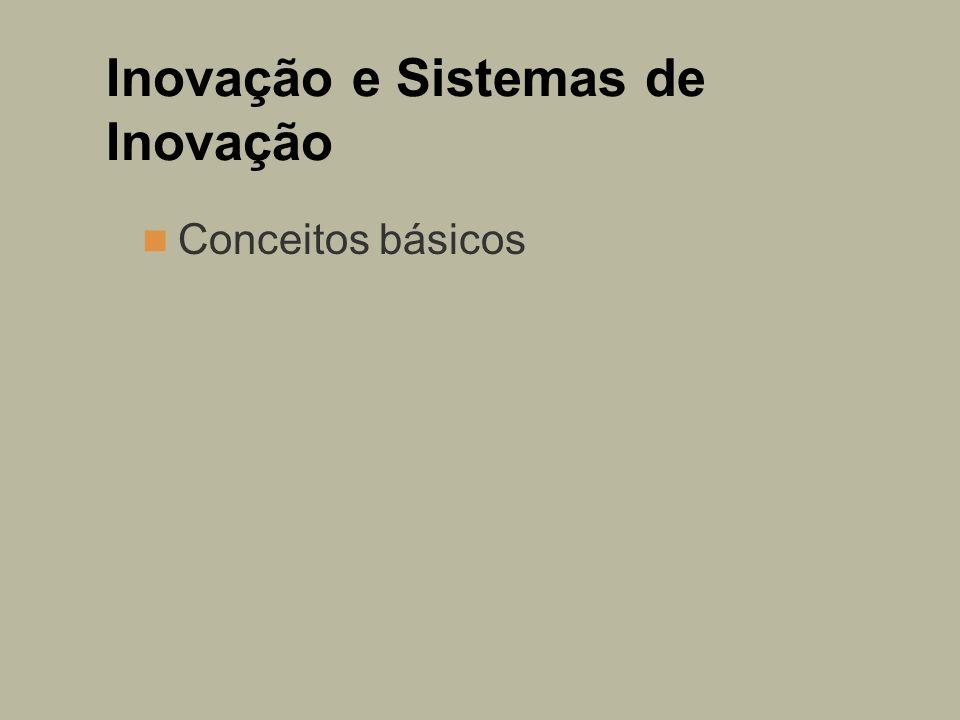 Inovação e Sistemas de Inovação Conceitos básicos