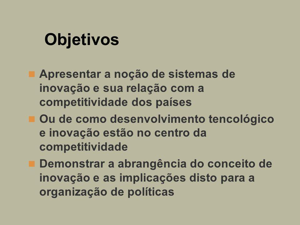 Objetivos Apresentar a noção de sistemas de inovação e sua relação com a competitividade dos países Ou de como desenvolvimento tencológico e inovação