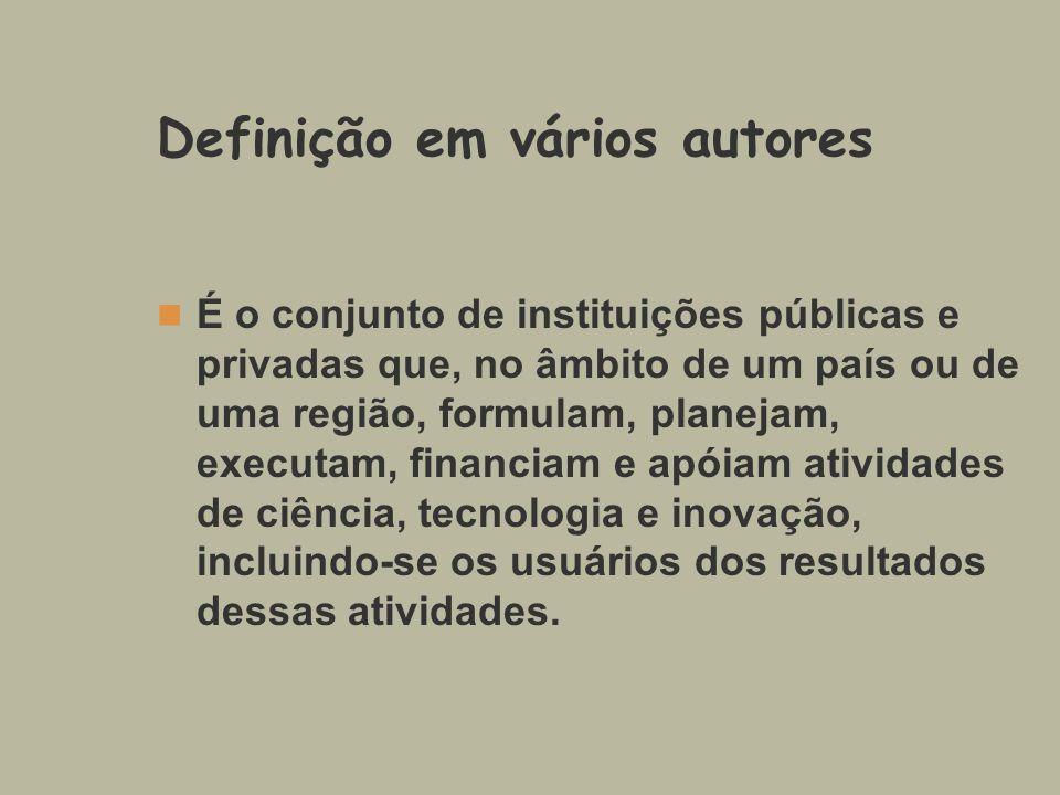 Definição em vários autores É o conjunto de instituições públicas e privadas que, no âmbito de um país ou de uma região, formulam, planejam, executam,