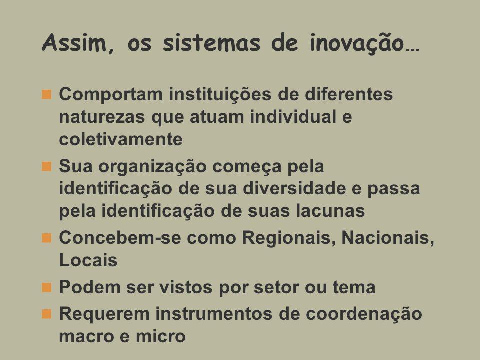 Assim, os sistemas de inovação… Comportam instituições de diferentes naturezas que atuam individual e coletivamente Sua organização começa pela identi