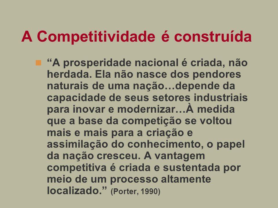 A Competitividade é construída A prosperidade nacional é criada, não herdada. Ela não nasce dos pendores naturais de uma nação…depende da capacidade d