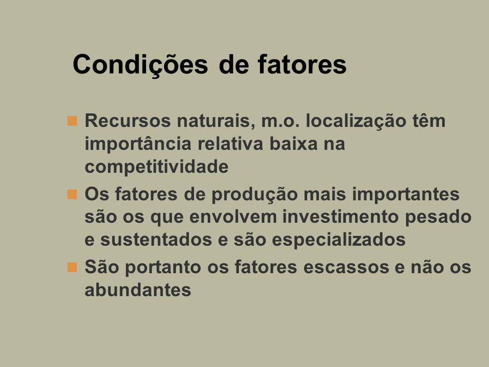 Recursos naturais, m.o. localização têm importância relativa baixa na competitividade Os fatores de produção mais importantes são os que envolvem inve