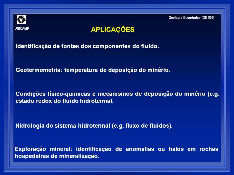 UNICAMP Geologia Econômica (GE-803) APLICAÇÕES Geotermometria: temperatura de deposição do minério. Condições físico-químicas e mecanismos de deposiçã