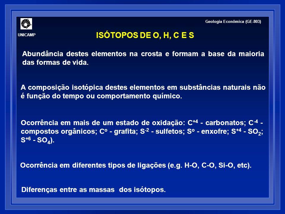 UNICAMP Geologia Econômica (GE-803) Abundância destes elementos na crosta e formam a base da maioria das formas de vida. ISÓTOPOS DE O, H, C E S A com
