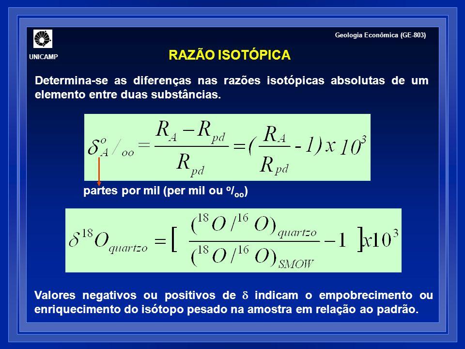 UNICAMP Geologia Econômica (GE-803) RAZÃO ISOTÓPICA Determina-se as diferenças nas razões isotópicas absolutas de um elemento entre duas substâncias.