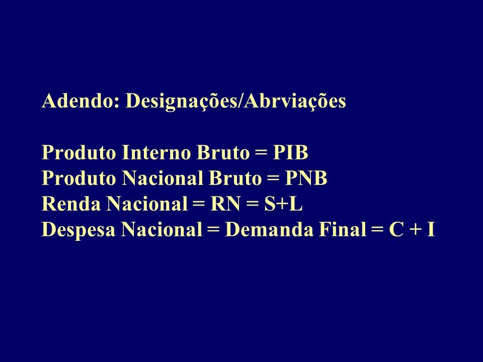 Adendo: Designações/Abrviações Produto Interno Bruto = PIB Produto Nacional Bruto = PNB Renda Nacional = RN = S+L Despesa Nacional = Demanda Final = C + I