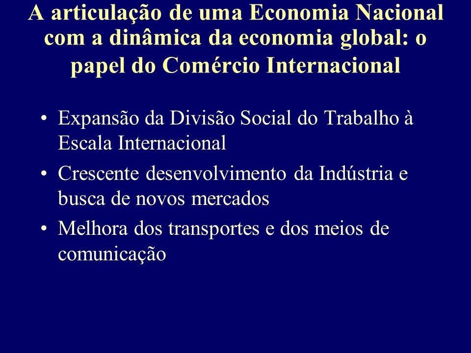 A articulação de uma Economia Nacional com a dinâmica da economia global: o papel do Comércio Internacional Expansão da Divisão Social do Trabalho à Escala Internacional Crescente desenvolvimento da Indústria e busca de novos mercados Melhora dos transportes e dos meios de comunicação