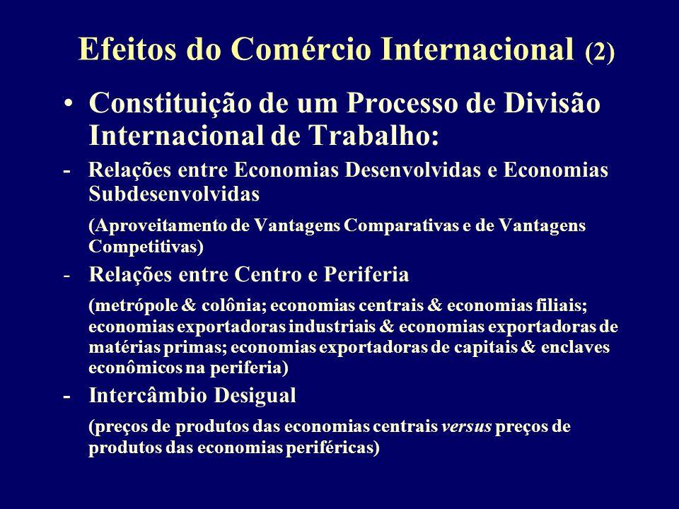Efeitos do Comércio Internacional (2) Constituição de um Processo de Divisão Internacional de Trabalho: - Relações entre Economias Desenvolvidas e Economias Subdesenvolvidas (Aproveitamento de Vantagens Comparativas e de Vantagens Competitivas) -Relações entre Centro e Periferia (metrópole & colônia; economias centrais & economias filiais; economias exportadoras industriais & economias exportadoras de matérias primas; economias exportadoras de capitais & enclaves econômicos na periferia) -Intercâmbio Desigual (preços de produtos das economias centrais versus preços de produtos das economias periféricas)