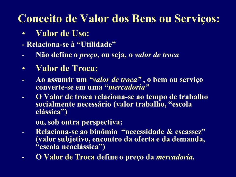 Conceito de Valor dos Bens ou Serviços: Valor de Uso: - Relaciona-se à Utilidade -Não define o preço, ou seja, o valor de troca Valor de Troca: - Ao assumir um valor de troca, o bem ou serviço converte-se em uma mercadoria -O Valor de troca relaciona-se ao tempo de trabalho socialmente necessário (valor trabalho, escola clássica) ou, sob outra perspectiva: -Relaciona-se ao binômio necessidade & escassez (valor subjetivo, encontro da oferta e da demanda, escola neoclássica) -O Valor de Troca define o preço da mercadoria.