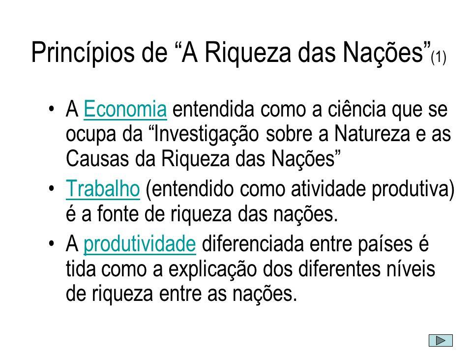 Princípios de A Riqueza das Nações (1) A Economia entendida como a ciência que se ocupa da Investigação sobre a Natureza e as Causas da Riqueza das Na