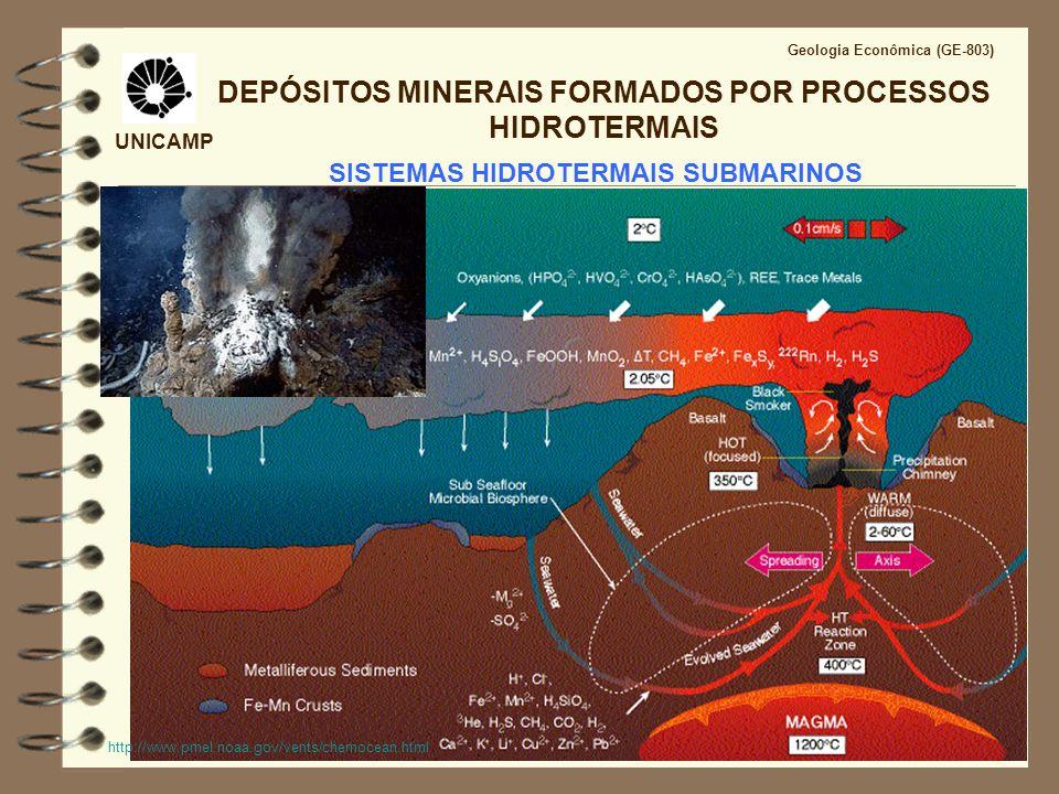 UNICAMP Geologia Econômica (GE-803) DEPÓSITOS EXALATIVOS DE SULFETOS MAÇICOS Sulfetos Maciços Vulcanogênicos ou Associados à Vulcânicas Ambiente tectônico: complexos ofiolíticos, arco de ilha e bacias intra-placa (SEDEX) Sulfetos maciços sedimentar exalativos (SEDEX) Troodos (Chipre) Oman (Turquia) Noranda e Kid Creek (Canadá) Kuroko (Japão) Sullivan (USA) Broken Hill (Austrália) Idades variam de Arqueano a recente Tipo Chipre Tipo Besshi / Tipo Kuroko Cu Pb-Zn (Ag) Ba Cu-Zn Cu-Zn-Pb (Ag - Au)