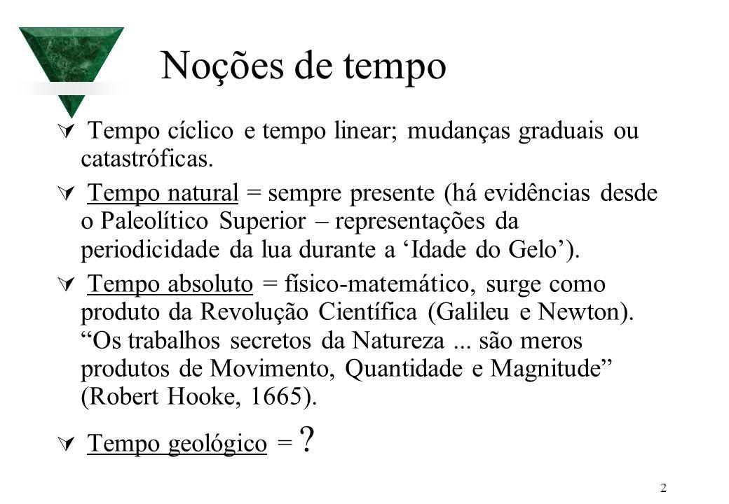 2 Noções de tempo Tempo cíclico e tempo linear; mudanças graduais ou catastróficas. Tempo natural = sempre presente (há evidências desde o Paleolítico