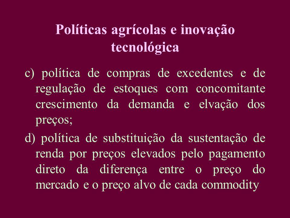 Políticas agrícolas e inovação tecnológica c) política de compras de excedentes e de regulação de estoques com concomitante crescimento da demanda e e