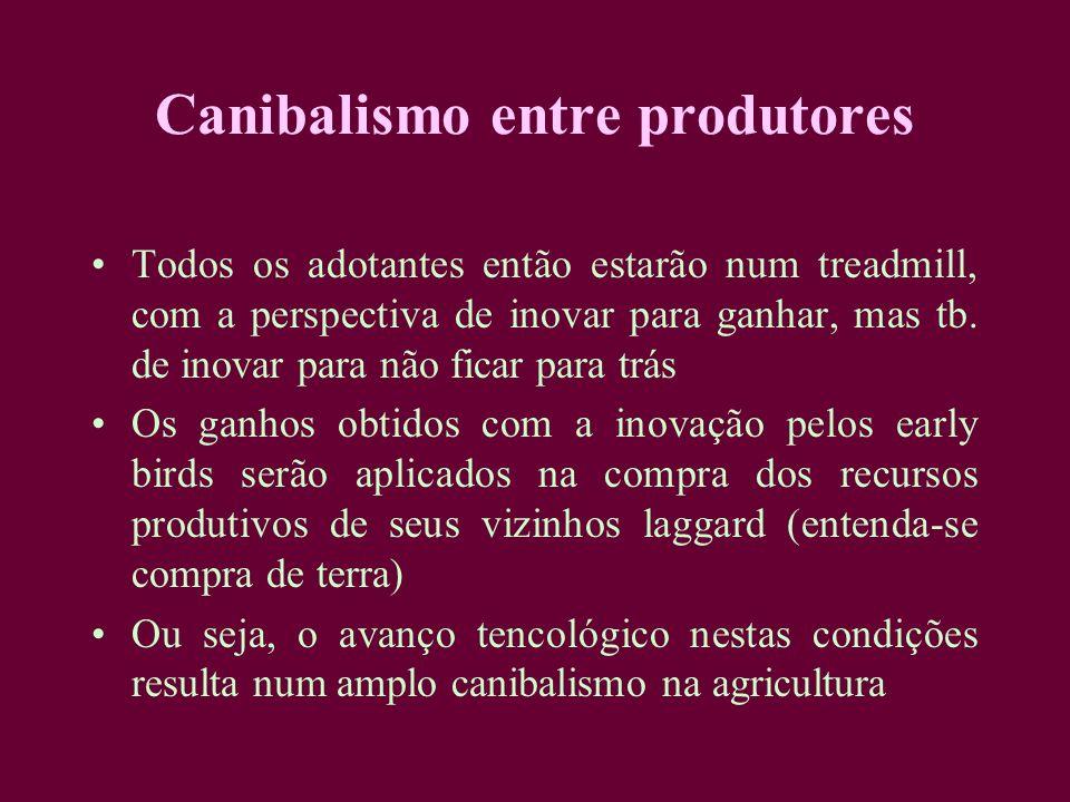 Canibalismo entre produtores Todos os adotantes então estarão num treadmill, com a perspectiva de inovar para ganhar, mas tb. de inovar para não ficar