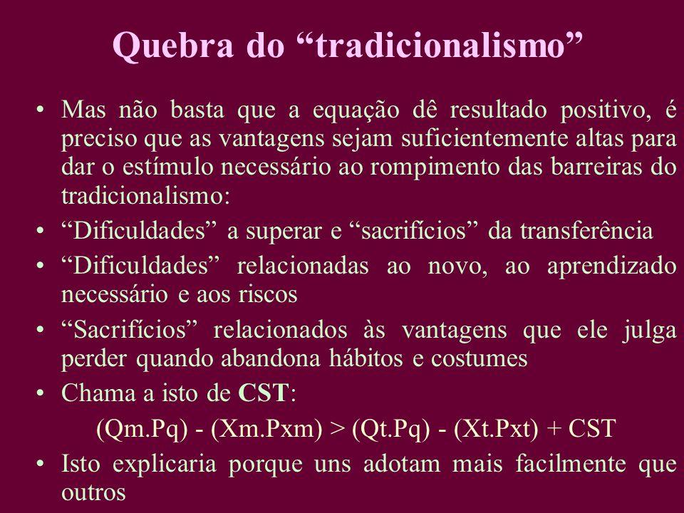Quebra do tradicionalismo Mas não basta que a equação dê resultado positivo, é preciso que as vantagens sejam suficientemente altas para dar o estímul