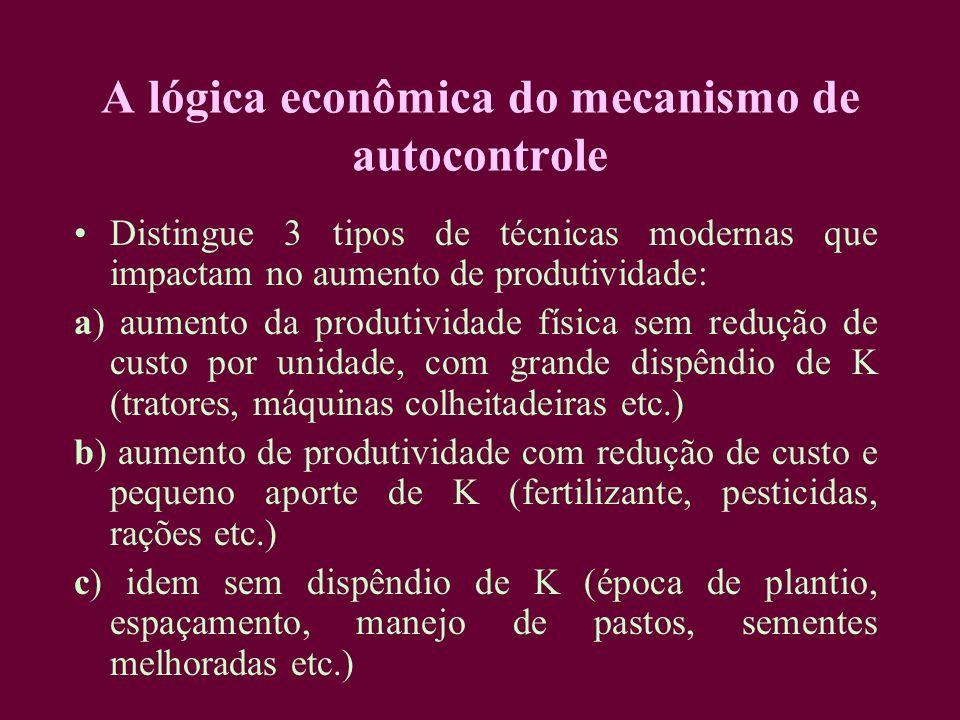 A lógica econômica do mecanismo de autocontrole Distingue 3 tipos de técnicas modernas que impactam no aumento de produtividade: a) aumento da produti