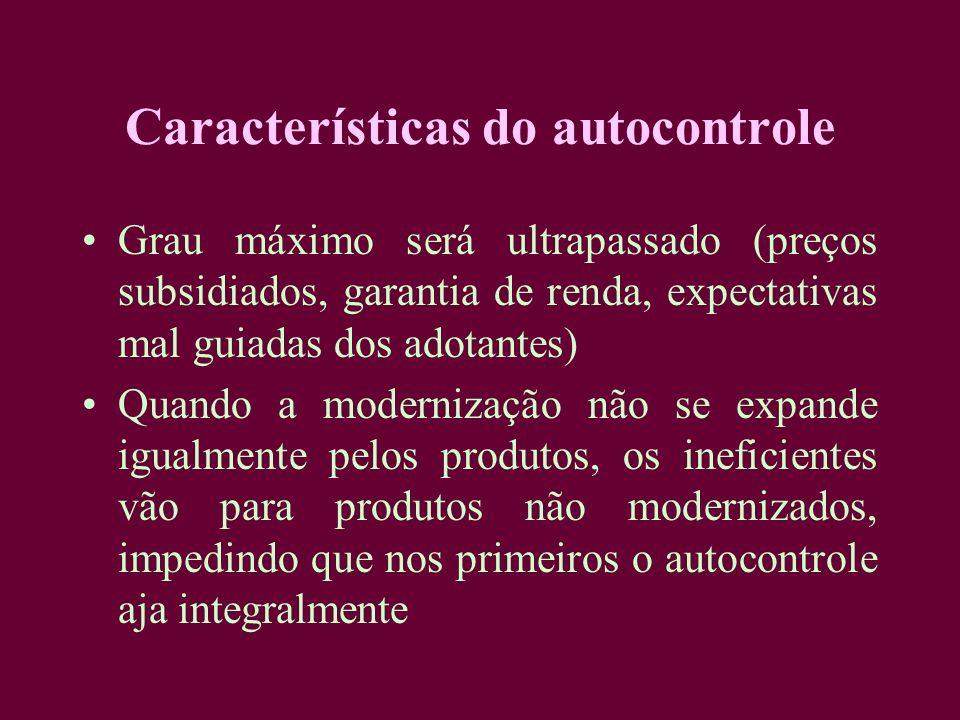 Características do autocontrole Grau máximo será ultrapassado (preços subsidiados, garantia de renda, expectativas mal guiadas dos adotantes) Quando a