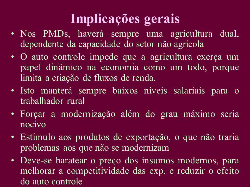 Implicações gerais Nos PMDs, haverá sempre uma agricultura dual, dependente da capacidade do setor não agrícola O auto controle impede que a agricultu