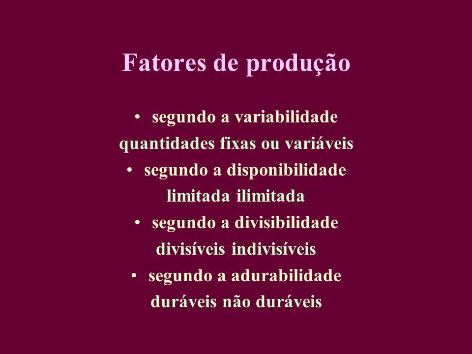Fatores de produção segundo a variabilidade quantidades fixas ou variáveis segundo a disponibilidade limitada ilimitada segundo a divisibilidade divis