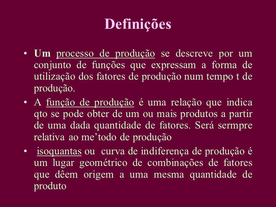 Definições Um processo de produção se descreve por um conjunto de funções que expressam a forma de utilização dos fatores de produção num tempo t de p