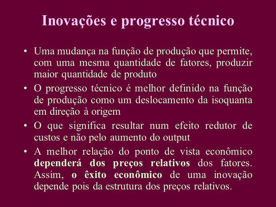 Inovações e progresso técnico Uma mudança na função de produção que permite, com uma mesma quantidade de fatores, produzir maior quantidade de produto